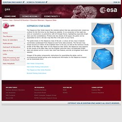 Gaia > Hipparcos Globe