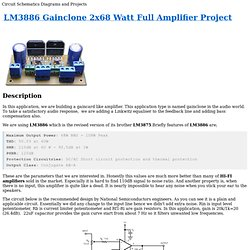 LM3886 Gainclone 2x68 Watt Full Amplifier Project