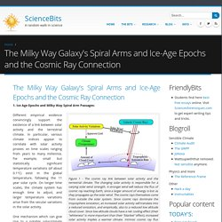 The Milky Way Galaxy's Spiral Arms and Ice-Age Epochs and the Cosmic Ray Connection