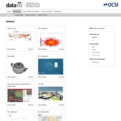 Improving datavis for the public sector