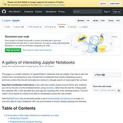 A gallery of interesting Jupyter Notebooks · jupyter/jupyter Wiki