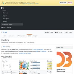 Gallery · mbostock/d3 Wiki