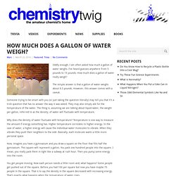 How Much Does a Gallon of Water Weigh?