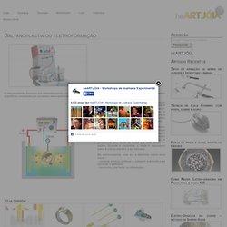 Galvanoplastia ou eletroformação