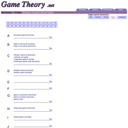 Game Types - Game Theory.net