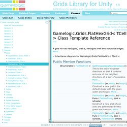Grids Library for Unity: Gamelogic.Grids.FlatHexGrid< TCell > Class Template Reference