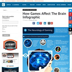 How Games Affect The Brain Infographic