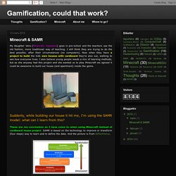 Gamification, could that work?: Minecraft & SAMR
