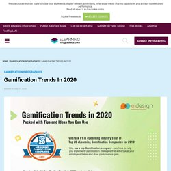 Gamification Trends In 2020