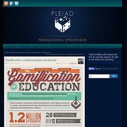 Gamification i undervisningen visualiserat » Pedagogiska Spelvärldar