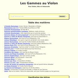 Gammes au Violon avec les accords d'accompagnement