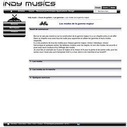 Les gammes - Les modes de la gamme majeur - les cours de guitare - Indy Musics
