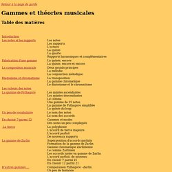 Gammes et th ories musicales
