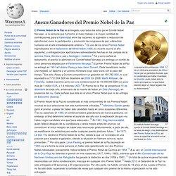 Ganadores del Premio Nobel de la Paz