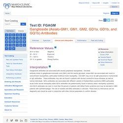FGAGM - Clinical: Ganglioside (Asialo-GM1, GM1, GM2, GD1a, GD1b, and GQ1b) Antibodies