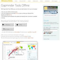 Gapminder Tools Offline
