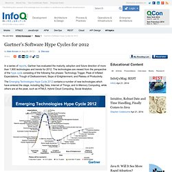 Gartner's Software Hype Cycles for 2012