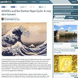 MOOCs and the Gartner Hype Cycle: A very slow tsunami