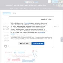 Actions anti-gaspillage : des pratiques en recul dans la grande distribution