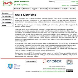 GATE.ac.uk - biz/licencing.html