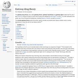 Gateway drug theory