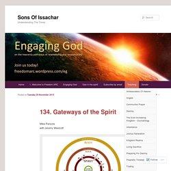 134. Gateways of the Spirit