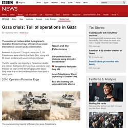 Gaza crisis: Toll of operations in Gaza