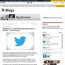 GAZOUILLIS – Les femmes tweetent plus que les hommes… sauf en France