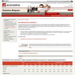 Gemiddelde bruto maandlonen - Statistieken & Analyses