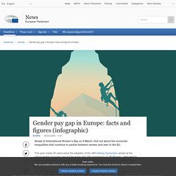 Gender pay gap in Europe: facts and figures (infographic)