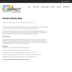 Gender Identity Map - IMPACT Program