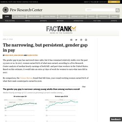 Gender pay gap has narrowed, but changed little in past decade