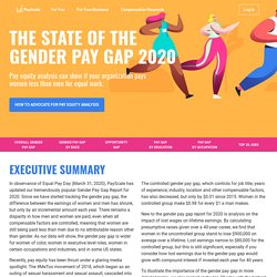 Gender Pay Gap Ratios, Stats and Infographics