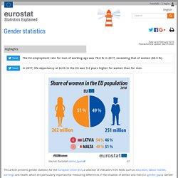 Gender statistics - Statistics Explained