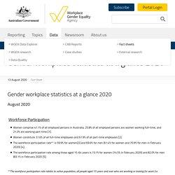Gender workplace statistics at a glance 2020