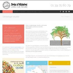 La généalogie visuelle avec Brins d'Histoires pour partager ses recherches