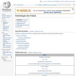 Généalogie des Valois (1328-1589)