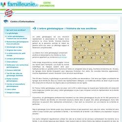 L'arbre généalogique : l'histoire de nos ancêtres-familleunie.fr