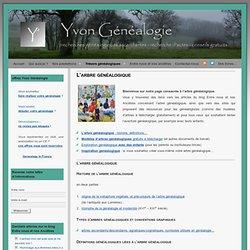 L'arbre généalogique- histoire, définitions, téléchargements