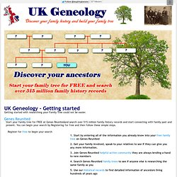 Uk Genealogy-links