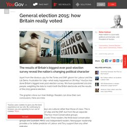 General election 2015: how Britain really voted