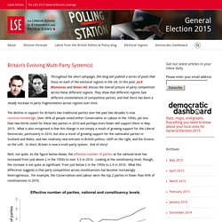 General Election 2015 – Britain's Evolving Multi-Party System(s)