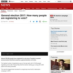 Video- How many people are registering to vote?