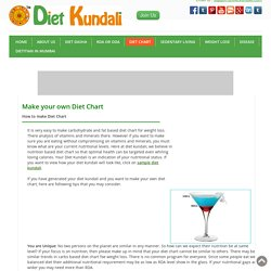 Make your own Diet Chart