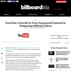 YouTube: Growth In User-Generated Content Is Outpacing Official Videos