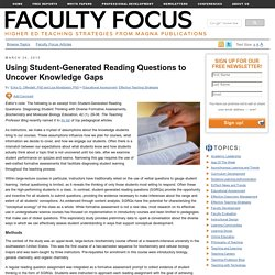 Using Student-Generated Reading Questions to Uncover Knowledge Gaps