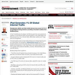 iPad Generates 1% Of Global Internet Traffic