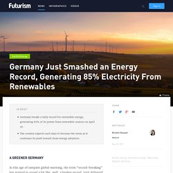 Germany Just Smashed an Energy Record, Generating 85% Electricity From Renewables