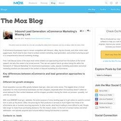 Inbound Lead Generation: eCommerce Marketing's Missing Link