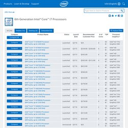 6th Generation Intel® Core™ i7 Processors